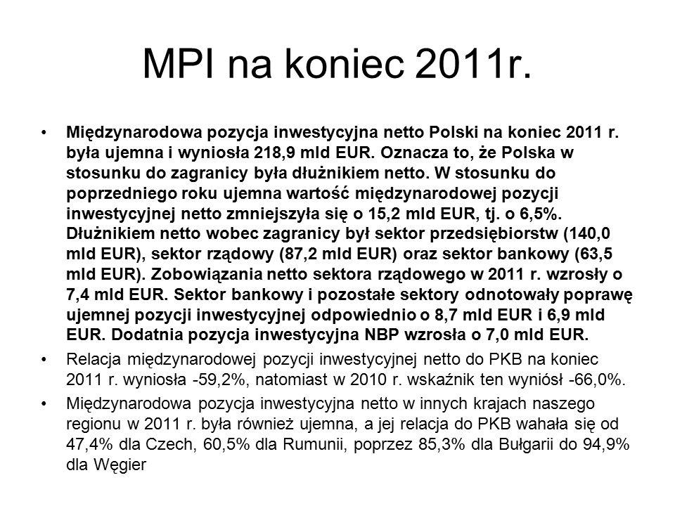 MPI na koniec 2011r.Międzynarodowa pozycja inwestycyjna netto Polski na koniec 2011 r.