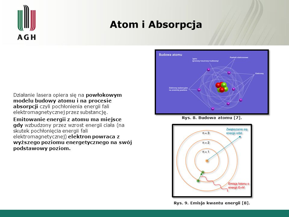 Emisja wymuszona Kolejnym zjawiskiem na którym opiera się działanie lasera to emisja wymuszona.