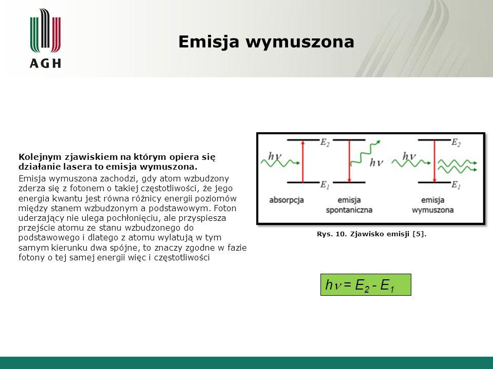 Inwersja obsadzeń Atomy w stanie podstawowym pochłaniają fotony wzbudzające (także te wyemitowane).