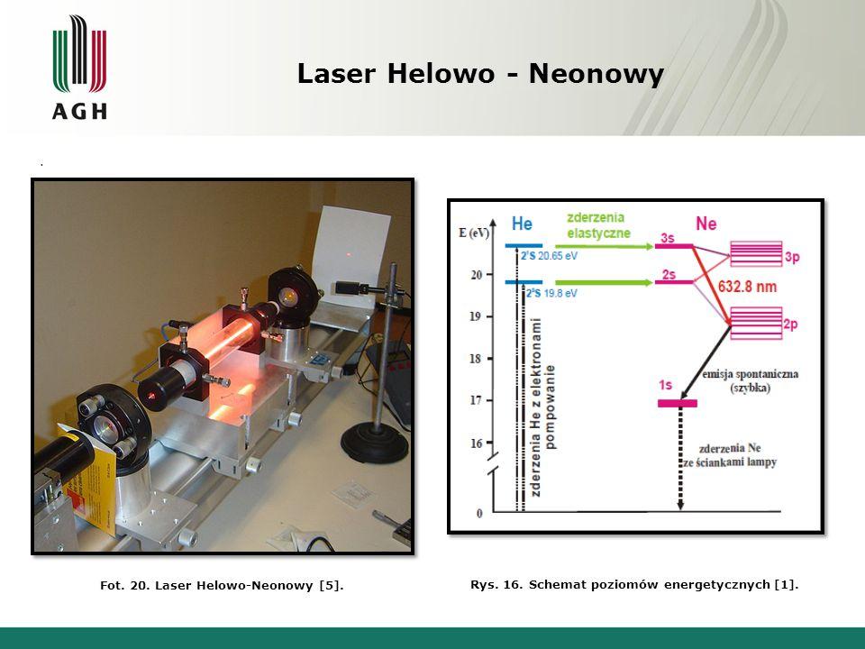 Laser rubinowy Rys.21. Laser rubinowy w częściach [19].Rys.