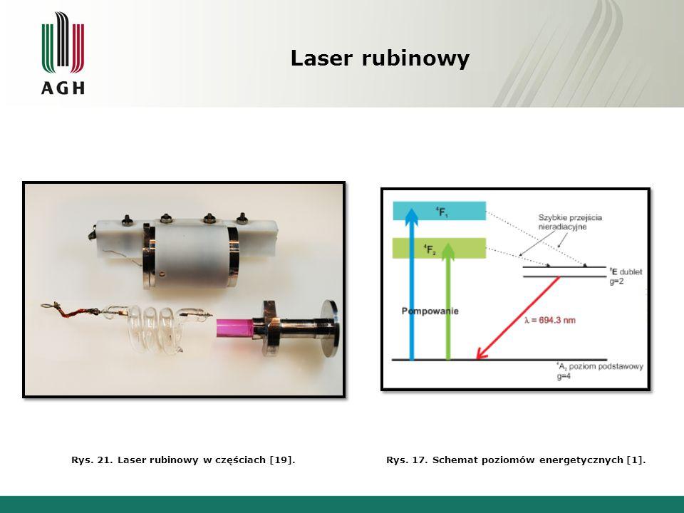 Laser barwnikowy Fot. 22. Laser barwnikowy [20]. Rys. 18. Schemat lasera barwnikowego [22].