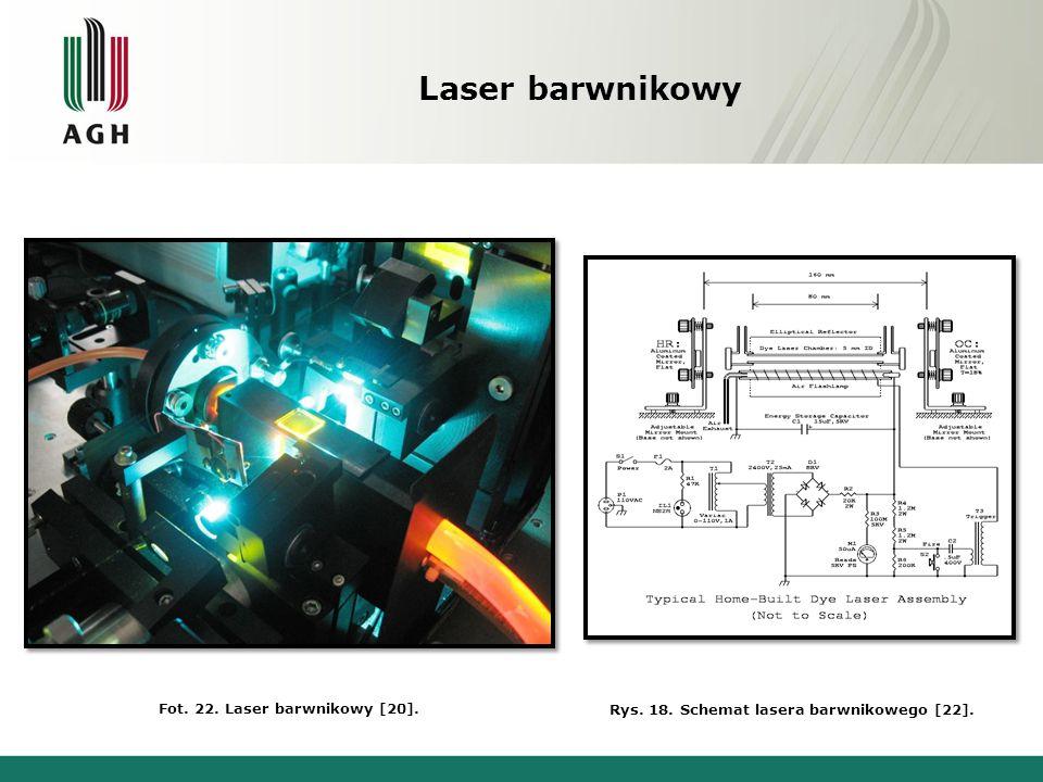 Laser półprzewodnikowy Rys.19. Budowa lasera półprzewodnikowego [22].