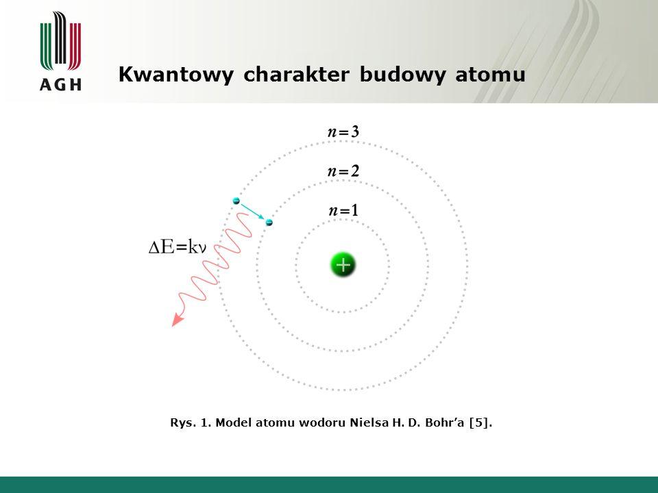 Kwantowy charakter budowy atomu Kwantowy charakter budowy atomu polega na tym, że energia elektronu w atomie może przyjmować jedynie określone wartości, tj.