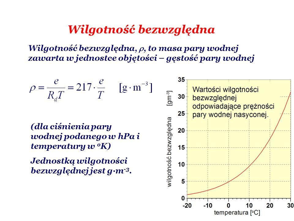 Wilgotność bezwzględna, , to masa pary wodnej zawarta w jednostce objętości – gęstość pary wodnej (dla ciśnienia pary wodnej podanego w hPa i temperatury w o K) Jednostką wilgotności bezwzględnej jest g·m -3.