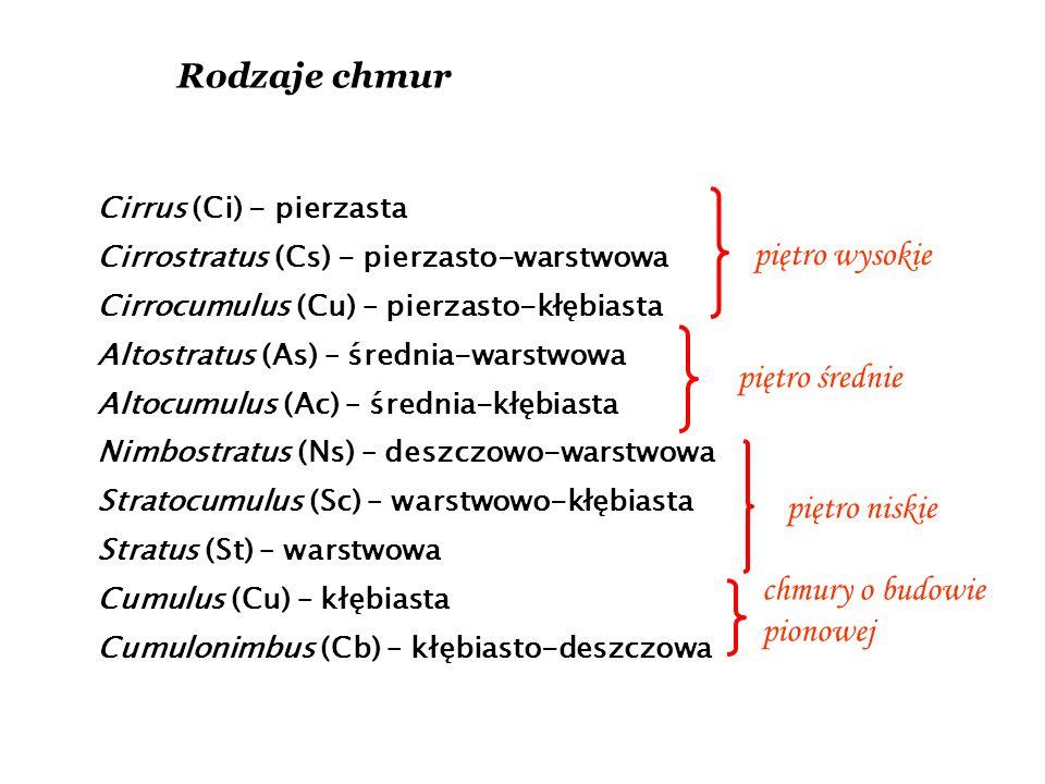 Cirrus (Ci) - pierzasta Cirrostratus (Cs) - pierzasto-warstwowa Cirrocumulus (Cu) – pierzasto-kłębiasta Altostratus (As) – średnia-warstwowa Altocumulus (Ac) – średnia-kłębiasta Nimbostratus (Ns) – deszczowo-warstwowa Stratocumulus (Sc) – warstwowo-kłębiasta Stratus (St) – warstwowa Cumulus (Cu) – kłębiasta Cumulonimbus (Cb) – kłębiasto-deszczowa Rodzaje chmur piętro wysokie piętro średnie piętro niskie chmury o budowie pionowej