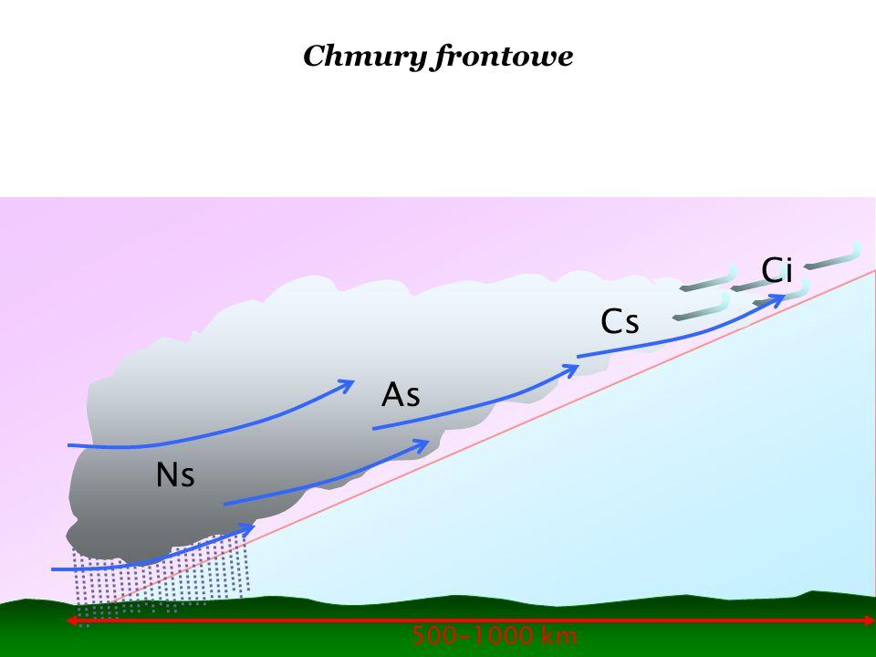 500-1000 km Chmury frontowe Ci Cs As Ns