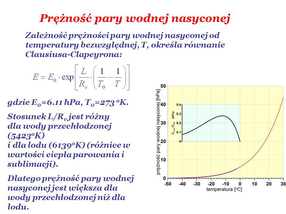 Prężność pary wodnej nasyconej Zależność prężności pary wodnej nasyconej od temperatury bezwzględnej, T, określa równanie Clausiusa-Clapeyrona: gdzie E 0 =6.11 hPa, T 0 =273 o K.