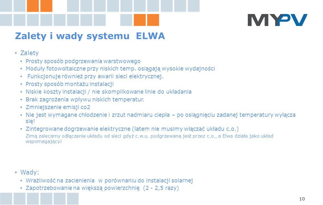 10 Zalety i wady systemu ELWA Zalety Prosty sposób podgrzewania warstwowego Moduły fotowoltaiczne przy niskich temp. osiągają wysokie wydajności Funkc