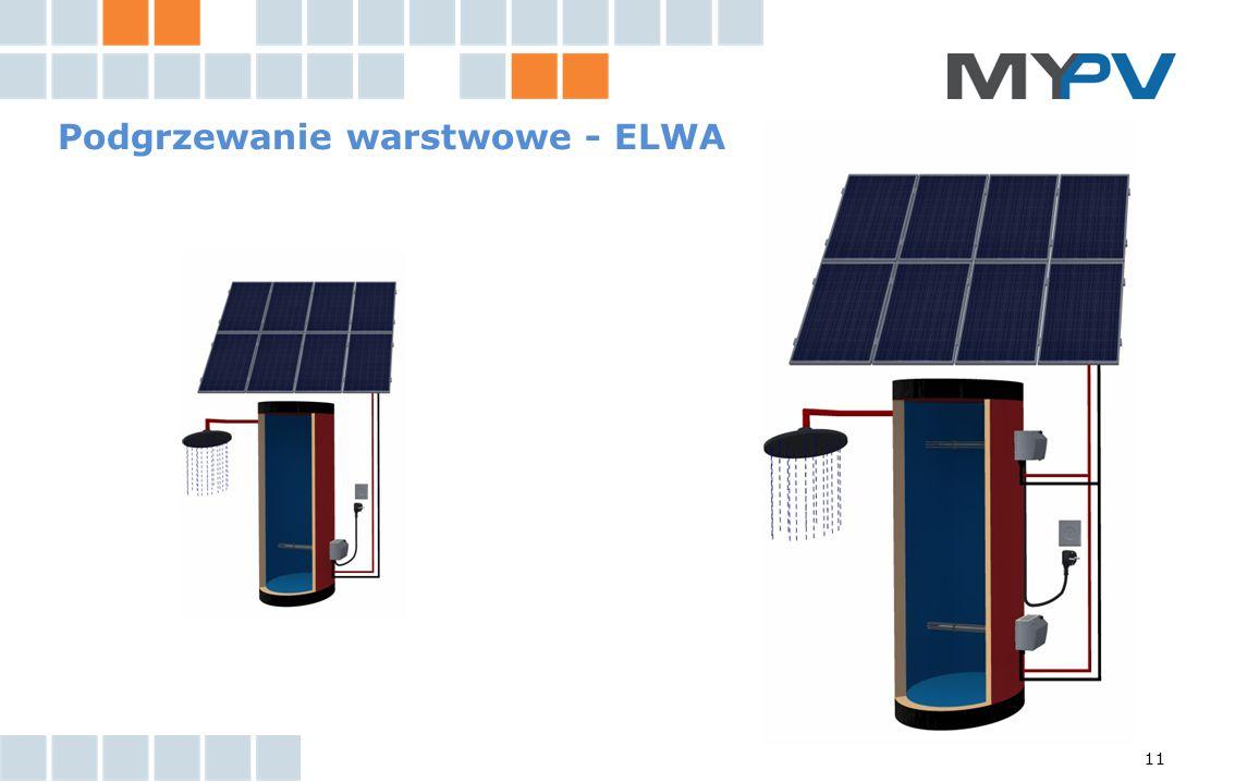 11 Podgrzewanie warstwowe - ELWA