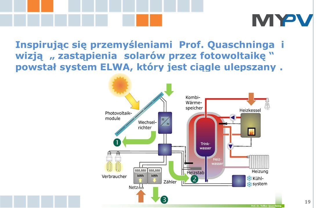 """19 Inspirując się przemyśleniami Prof. Quaschninga i wizją """" zastąpienia solarów przez fotowoltaikę """" powstał system ELWA, który jest ciągle ulepszany"""