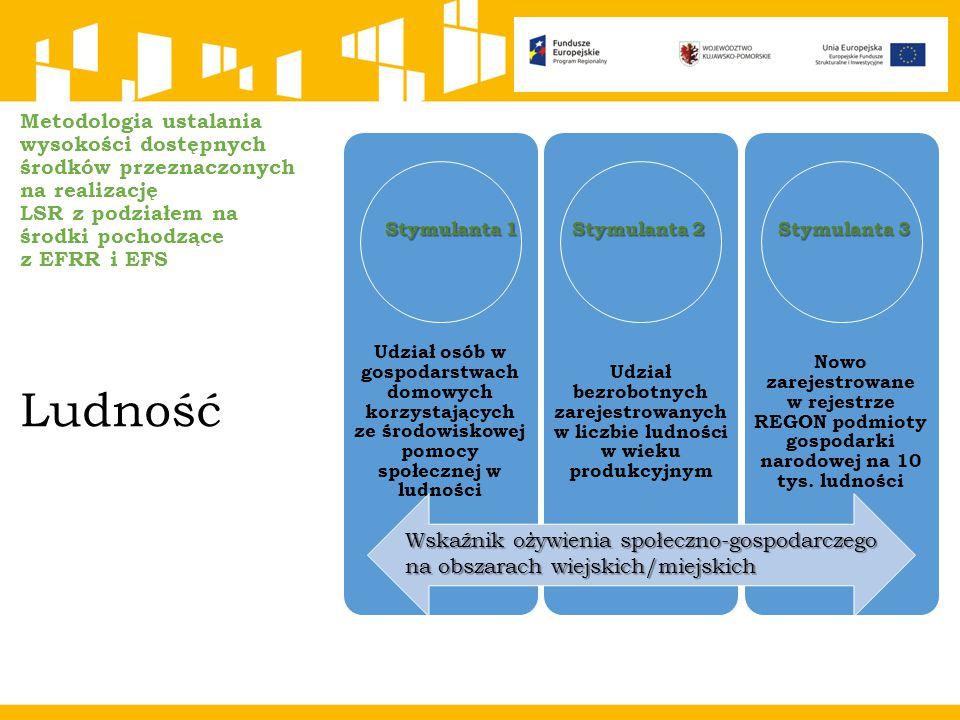 Metodologia ustalania wysokości dostępnych środków przeznaczonych na realizację LSR z podziałem na środki pochodzące z EFRR i EFS Udział osób w gospod