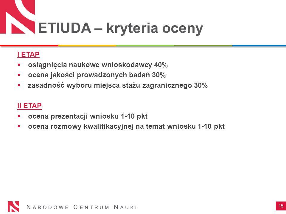 ETIUDA – kryteria oceny 15 I ETAP  osiągnięcia naukowe wnioskodawcy 40%  ocena jakości prowadzonych badań 30%  zasadność wyboru miejsca stażu zagranicznego 30% II ETAP  ocena prezentacji wniosku 1-10 pkt  ocena rozmowy kwalifikacyjnej na temat wniosku 1-10 pkt