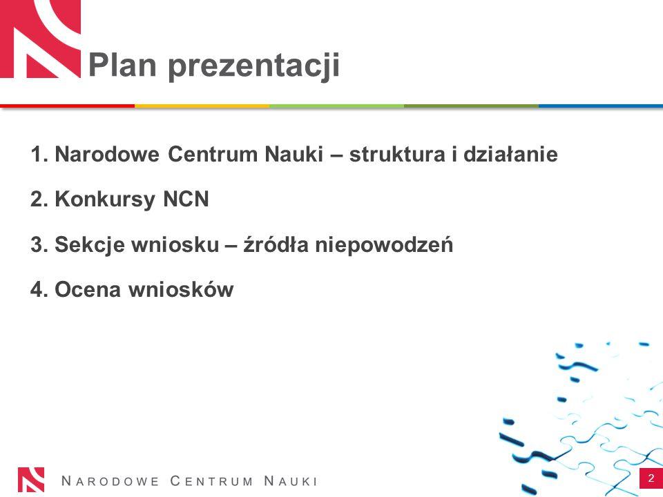 Plan prezentacji 2 1. Narodowe Centrum Nauki – struktura i działanie 2.