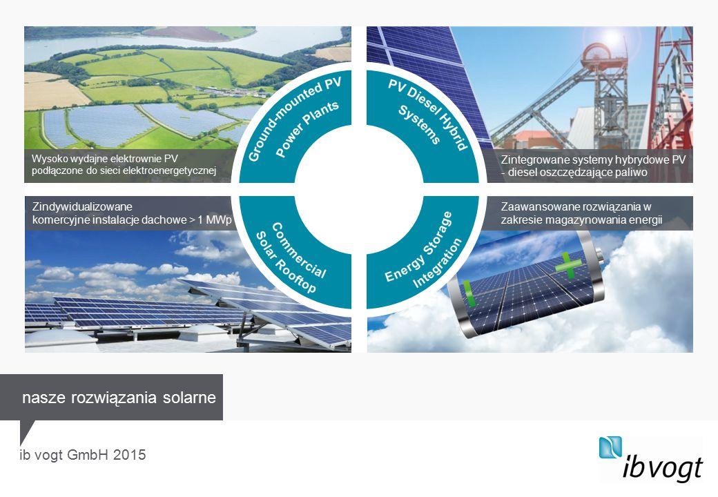 ib vogt GmbH 2015 nasze rozwiązania solarne Wysoko wydajne elektrownie PV podłączone do sieci elektroenergetycznej Zintegrowane systemy hybrydowe PV - diesel oszczędzające paliwo Zindywidualizowane komercyjne instalacje dachowe > 1 MWp Zaawansowane rozwiązania w zakresie magazynowania energii