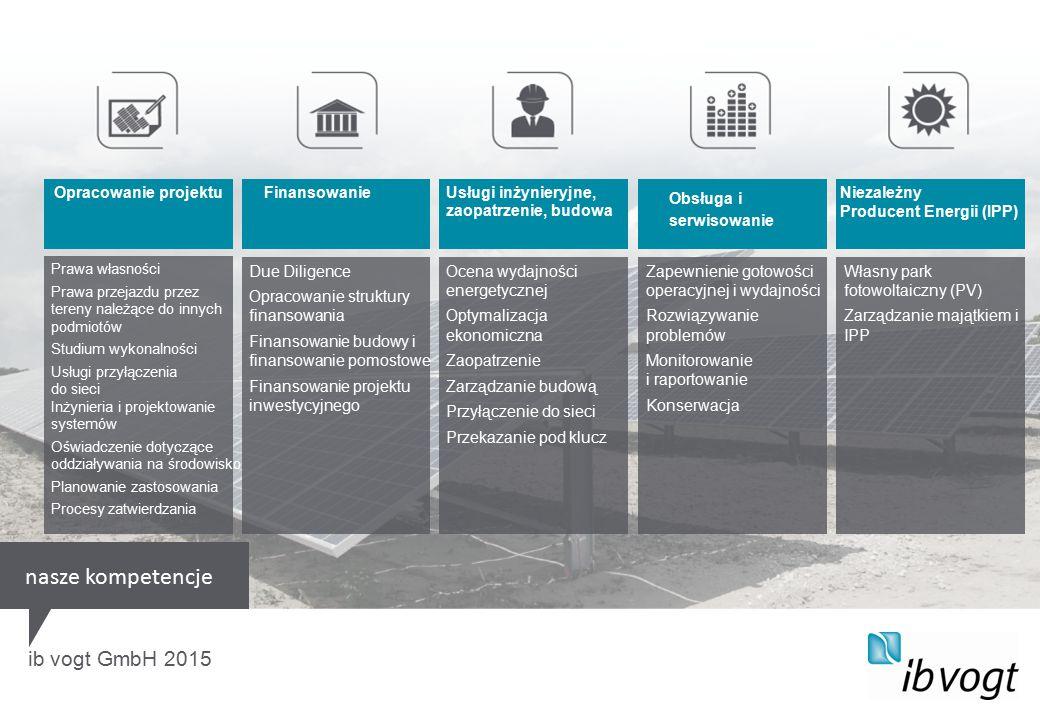 ib vogt GmbH 2015 Prawa własności Prawa przejazdu przez tereny należące do innych podmiotów Studium wykonalności Usługi przyłączenia do sieci Inżynieria i projektowanie systemów Oświadczenie dotyczące oddziaływania na środowisko Planowanie zastosowania Procesy zatwierdzania Opracowanie projektu Due Diligence Opracowanie struktury finansowania Finansowanie budowy i finansowanie pomostowe Finansowanie projektu inwestycyjnego Finansowanie Ocena wydajności energetycznej Optymalizacja ekonomiczna Zaopatrzenie Zarządzanie budową Przyłączenie do sieci Przekazanie pod klucz Usługi inżynieryjne, zaopatrzenie, budowa Obsługa i serwisowanie Własny park fotowoltaiczny (PV) Zarządzanie majątkiem i IPP Niezależny Producent Energii (IPP) nasze kompetencje Zapewnienie gotowości operacyjnej i wydajności Rozwiązywanie problemów Monitorowanie i raportowanie Konserwacja