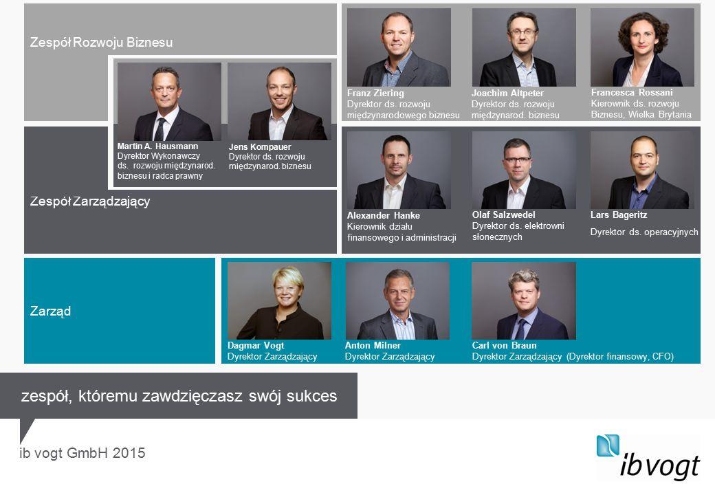 Zespół Rozwoju Biznesu Zespół Zarządzający ib vogt GmbH 2015 Alexander Hanke Kierownik działu finansowego i administracji Anton Milner Dyrektor Zarządzający Carl von Braun Dyrektor Zarządzający (Dyrektor finansowy, CFO) Francesca Rossani Kierownik ds.