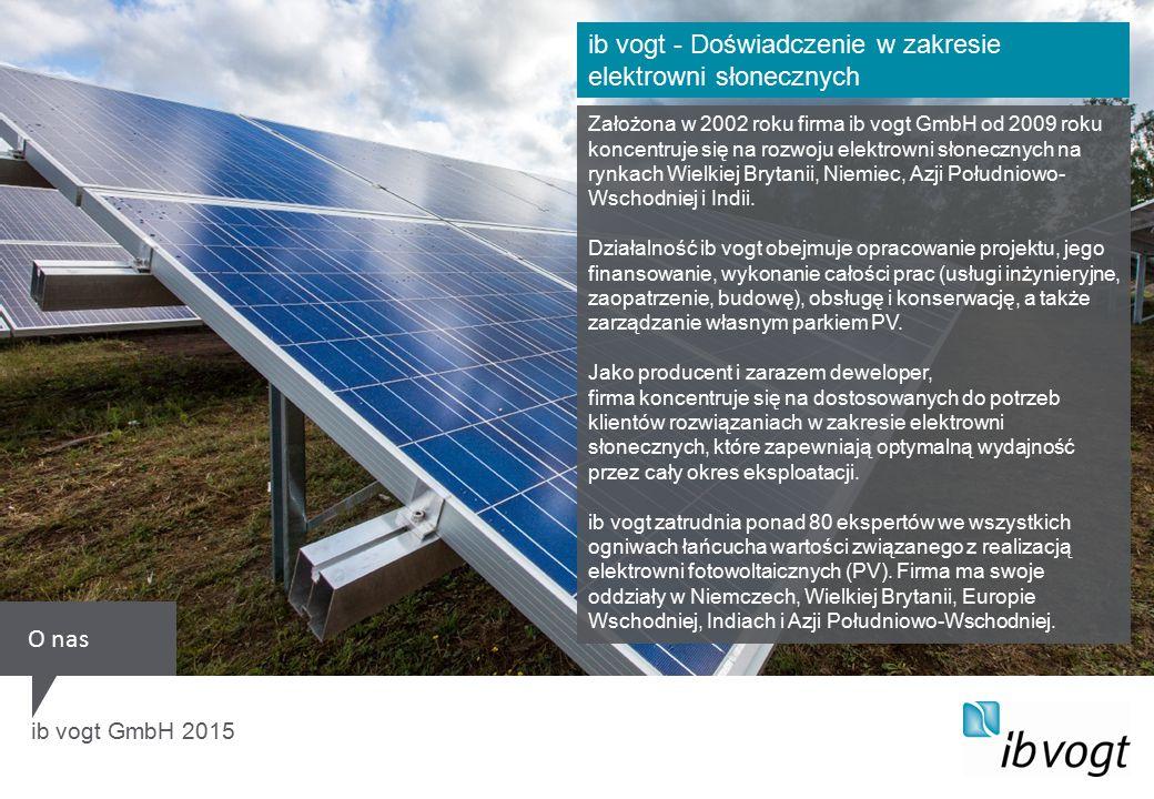 ib vogt GmbH 2015 Założona w 2002 roku firma ib vogt GmbH od 2009 roku koncentruje się na rozwoju elektrowni słonecznych na rynkach Wielkiej Brytanii, Niemiec, Azji Południowo- Wschodniej i Indii.