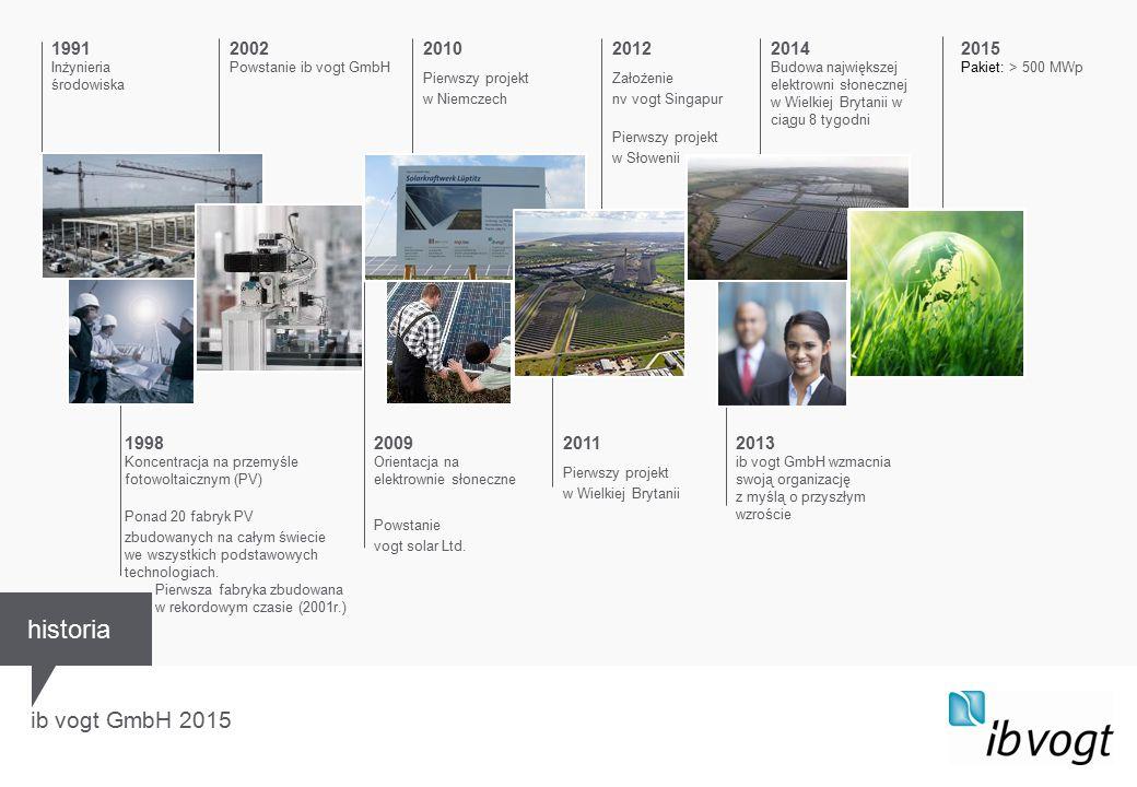 historia ib vogt GmbH 2015 1991 Inżynieria środowiska 2002 Powstanie ib vogt GmbH 2009 Orientacja na elektrownie słoneczne Powstanie vogt solar Ltd.