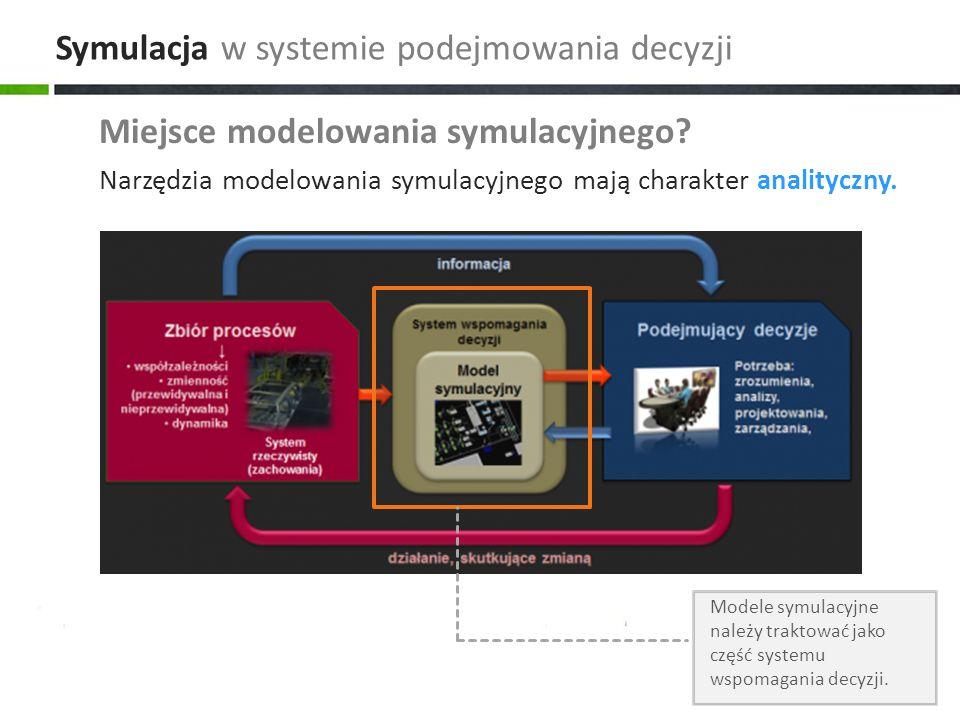 Miejsce modelowania symulacyjnego.Narzędzia modelowania symulacyjnego mają charakter analityczny.
