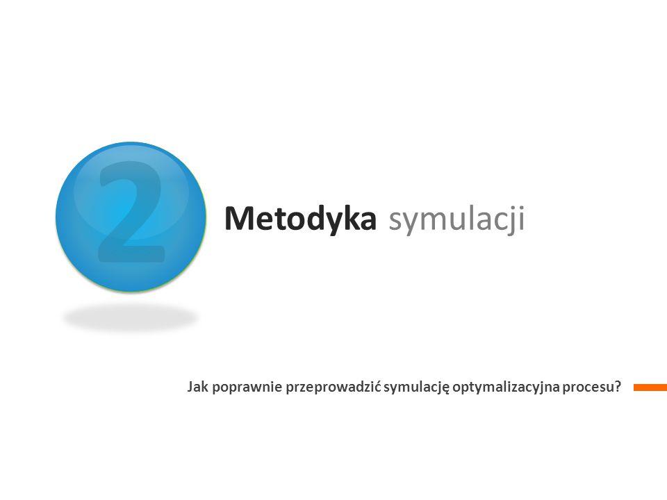 2 Metodyka symulacji Jak poprawnie przeprowadzić symulację optymalizacyjna procesu?