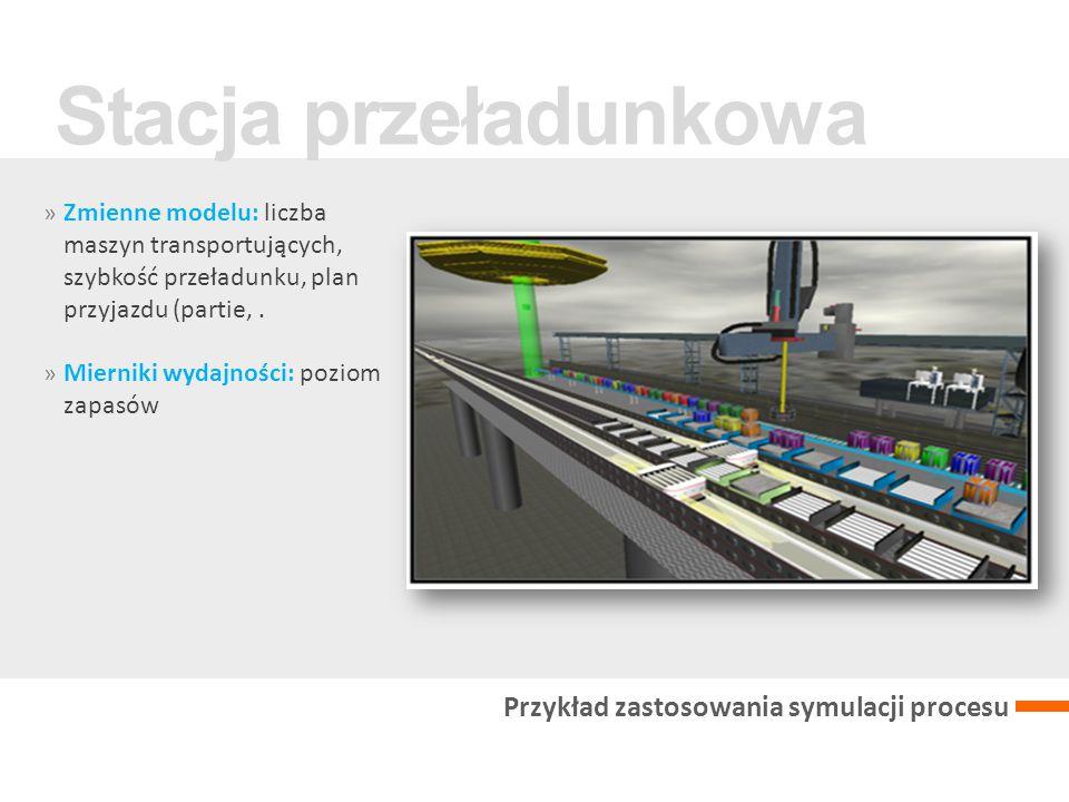 » Zmienne modelu: liczba maszyn transportujących, szybkość przeładunku, plan przyjazdu (partie,.