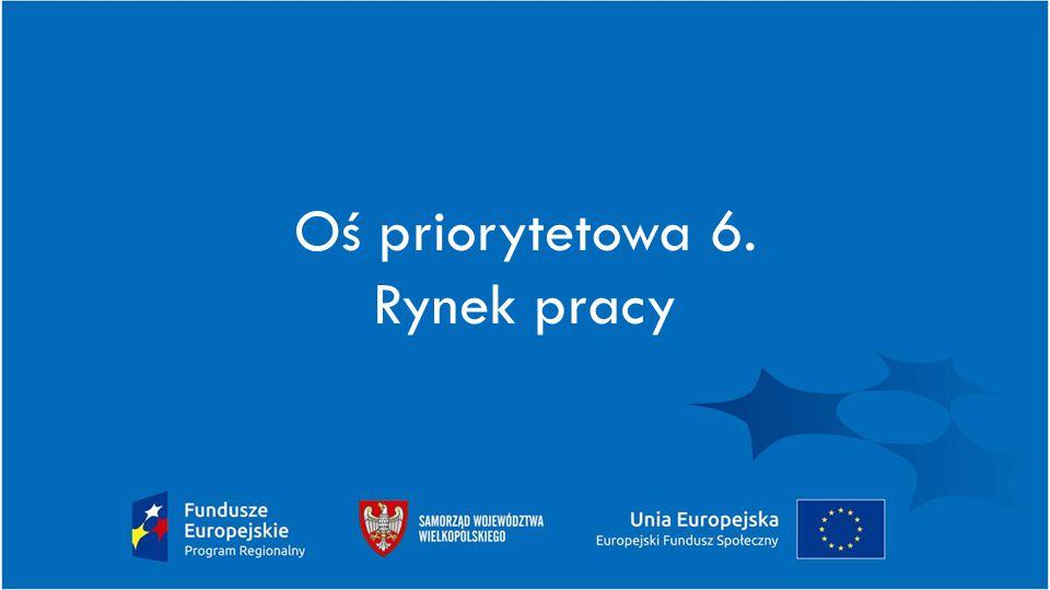 Typy projektów (cd.) 3.