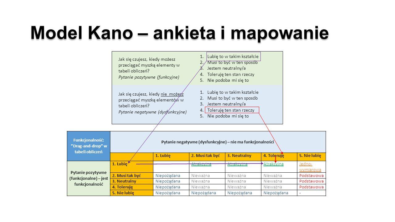 Model Kano – ankieta i mapowanie Jak się czujesz, kiedy możesz przeciągać myszką elementy w tabeli obliczeń? Pytanie pozytywne (funkcyjne) Jak się czu
