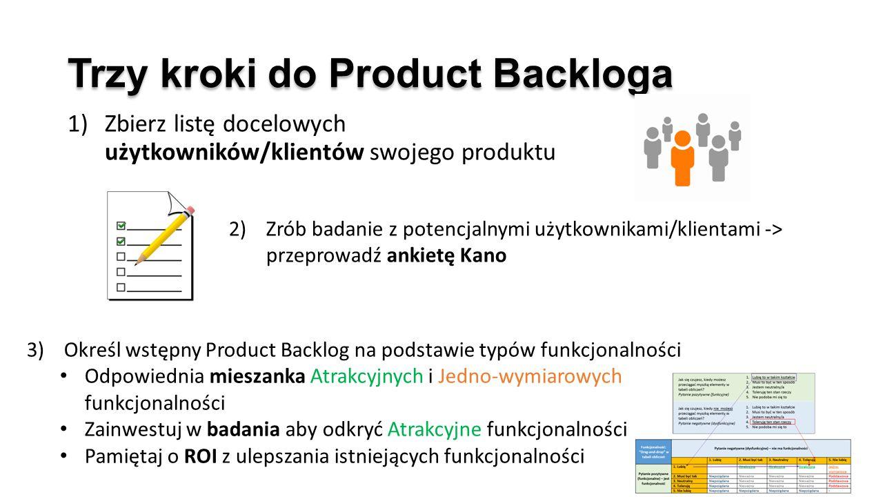 Trzy kroki do Product Backloga 1)Zbierz listę docelowych użytkowników/klientów swojego produktu 2)Zrób badanie z potencjalnymi użytkownikami/klientami -> przeprowadź ankietę Kano 3)Określ wstępny Product Backlog na podstawie typów funkcjonalności Odpowiednia mieszanka Atrakcyjnych i Jedno-wymiarowych funkcjonalności Zainwestuj w badania aby odkryć Atrakcyjne funkcjonalności Pamiętaj o ROI z ulepszania istniejących funkcjonalności
