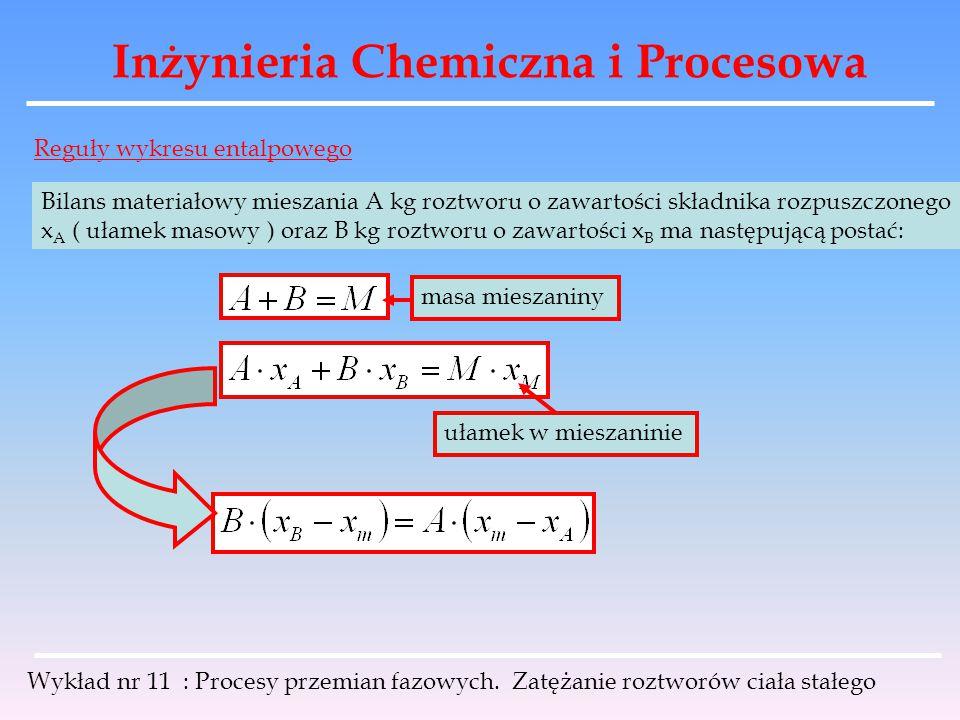 Inżynieria Chemiczna i Procesowa Wykład nr 11 : Procesy przemian fazowych. Zatężanie roztworów ciała stałego Reguły wykresu entalpowego Bilans materia