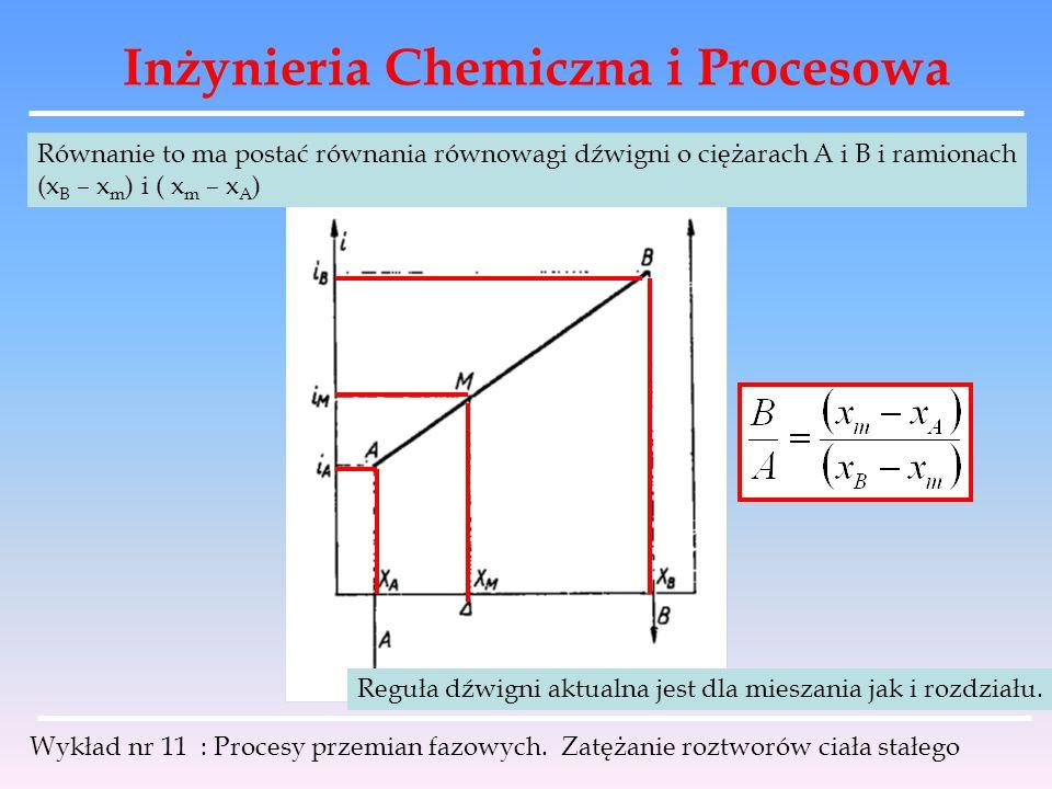 Inżynieria Chemiczna i Procesowa Wykład nr 11 : Procesy przemian fazowych. Zatężanie roztworów ciała stałego Równanie to ma postać równania równowagi
