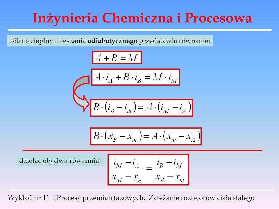 Inżynieria Chemiczna i Procesowa Wykład nr 11 : Procesy przemian fazowych. Zatężanie roztworów ciała stałego Bilans cieplny mieszania adiabatycznego p