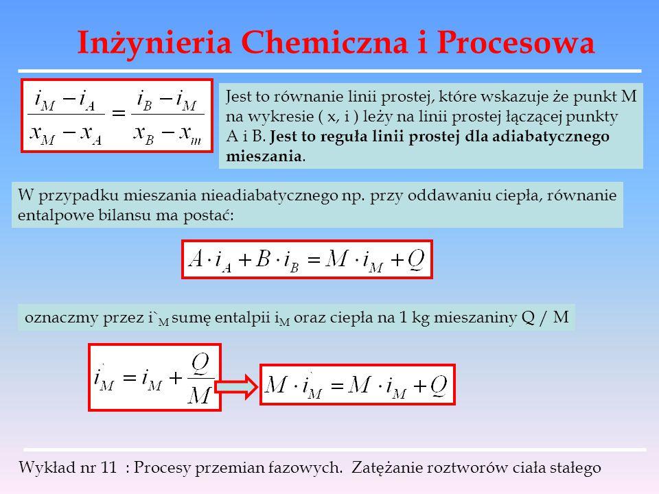 Inżynieria Chemiczna i Procesowa Wykład nr 11 : Procesy przemian fazowych. Zatężanie roztworów ciała stałego Jest to równanie linii prostej, które wsk