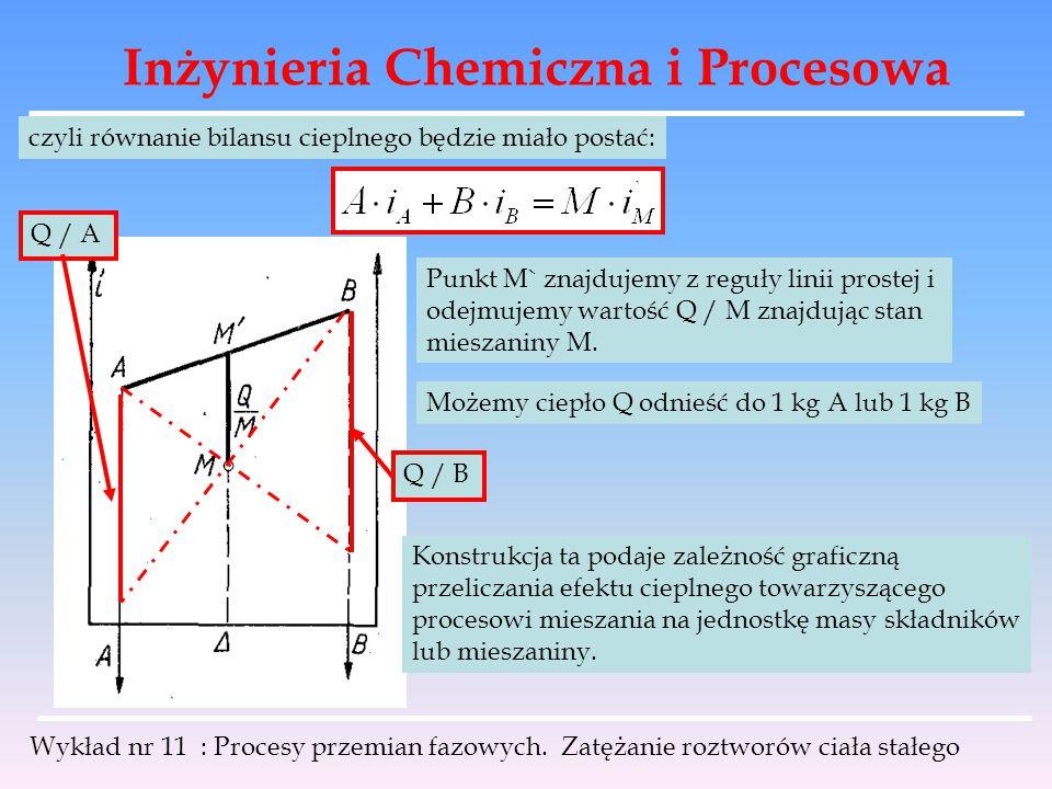 Inżynieria Chemiczna i Procesowa Wykład nr 11 : Procesy przemian fazowych. Zatężanie roztworów ciała stałego czyli równanie bilansu cieplnego będzie m