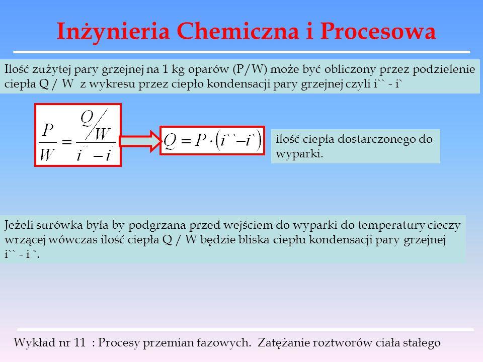 Inżynieria Chemiczna i Procesowa Wykład nr 11 : Procesy przemian fazowych. Zatężanie roztworów ciała stałego Ilość zużytej pary grzejnej na 1 kg oparó