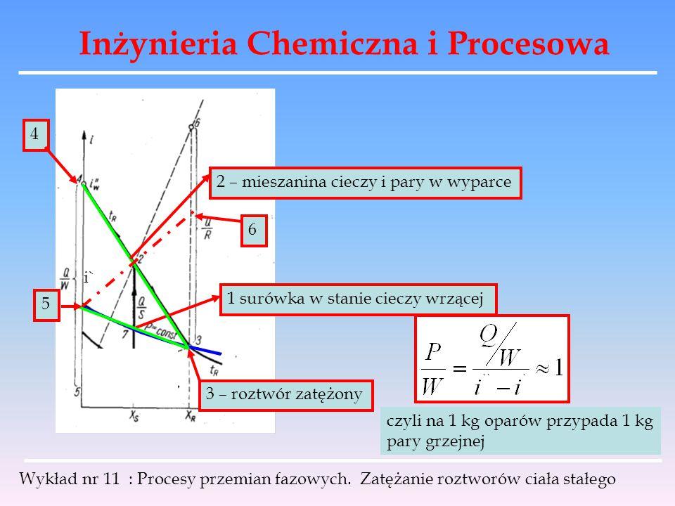 Inżynieria Chemiczna i Procesowa Wykład nr 11 : Procesy przemian fazowych. Zatężanie roztworów ciała stałego 1 surówka w stanie cieczy wrzącej 2 – mie
