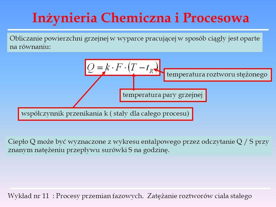 Inżynieria Chemiczna i Procesowa Wykład nr 11 : Procesy przemian fazowych. Zatężanie roztworów ciała stałego Obliczanie powierzchni grzejnej w wyparce