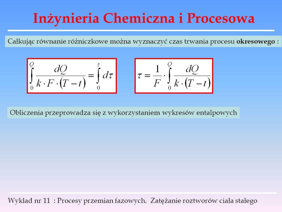 Inżynieria Chemiczna i Procesowa Wykład nr 11 : Procesy przemian fazowych. Zatężanie roztworów ciała stałego Całkując równanie różniczkowe można wyzna