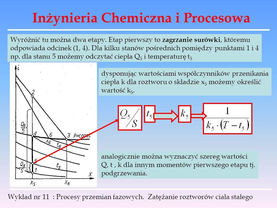 Inżynieria Chemiczna i Procesowa Wykład nr 11 : Procesy przemian fazowych. Zatężanie roztworów ciała stałego Wyróżnić tu można dwa etapy. Etap pierwsz
