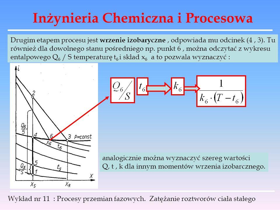 Inżynieria Chemiczna i Procesowa Wykład nr 11 : Procesy przemian fazowych. Zatężanie roztworów ciała stałego Drugim etapem procesu jest wrzenie izobar