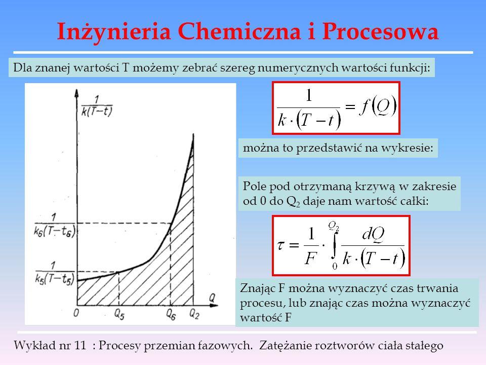 Inżynieria Chemiczna i Procesowa Wykład nr 11 : Procesy przemian fazowych. Zatężanie roztworów ciała stałego Dla znanej wartości T możemy zebrać szere