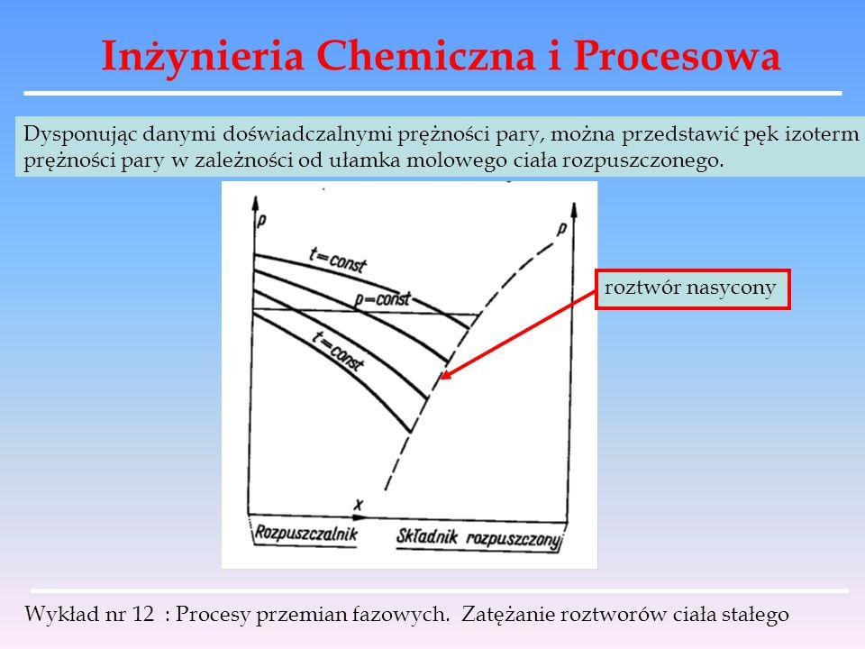 Inżynieria Chemiczna i Procesowa Wykład nr 12 : Procesy przemian fazowych. Zatężanie roztworów ciała stałego Dysponując danymi doświadczalnymi prężnoś