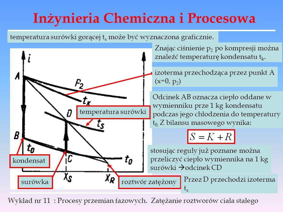 Inżynieria Chemiczna i Procesowa Wykład nr 11 : Procesy przemian fazowych. Zatężanie roztworów ciała stałego temperatura surówki gorącej t s może być
