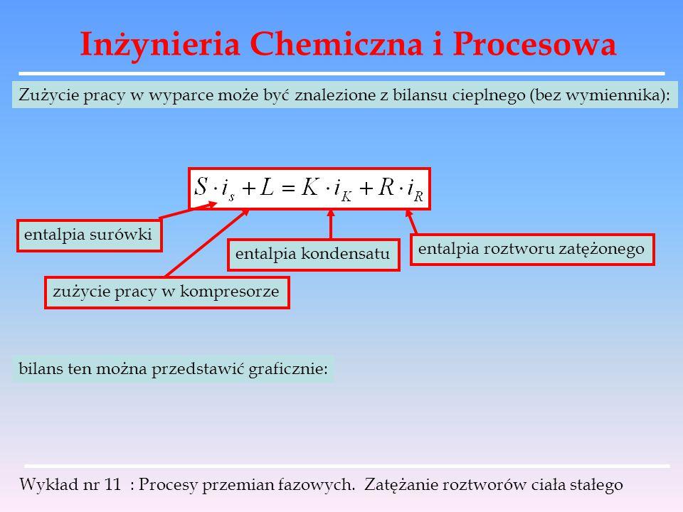 Inżynieria Chemiczna i Procesowa Wykład nr 11 : Procesy przemian fazowych. Zatężanie roztworów ciała stałego Zużycie pracy w wyparce może być znalezio