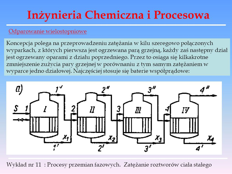 Inżynieria Chemiczna i Procesowa Wykład nr 11 : Procesy przemian fazowych. Zatężanie roztworów ciała stałego Odparowanie wielostopniowe Koncepcja pole