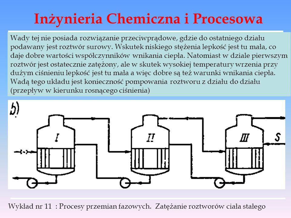 Inżynieria Chemiczna i Procesowa Wykład nr 11 : Procesy przemian fazowych. Zatężanie roztworów ciała stałego Wady tej nie posiada rozwiązanie przeciwp
