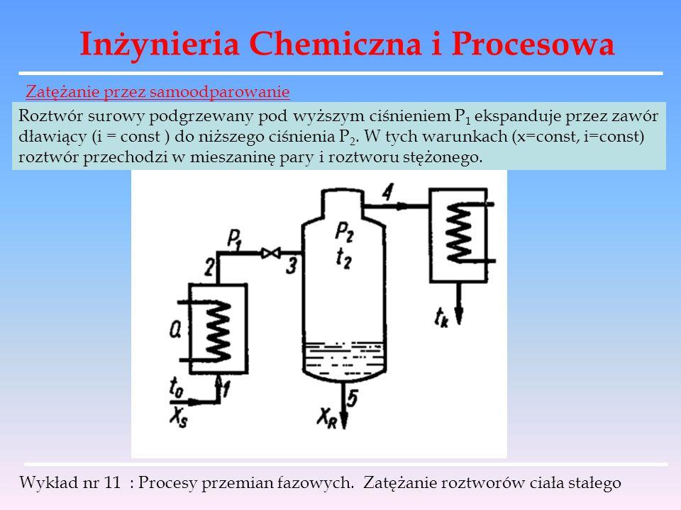 Inżynieria Chemiczna i Procesowa Wykład nr 11 : Procesy przemian fazowych. Zatężanie roztworów ciała stałego Zatężanie przez samoodparowanie Roztwór s