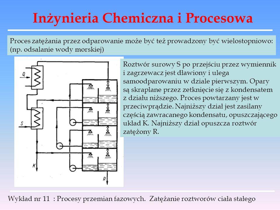 Inżynieria Chemiczna i Procesowa Wykład nr 11 : Procesy przemian fazowych. Zatężanie roztworów ciała stałego Proces zatężania przez odparowanie może b
