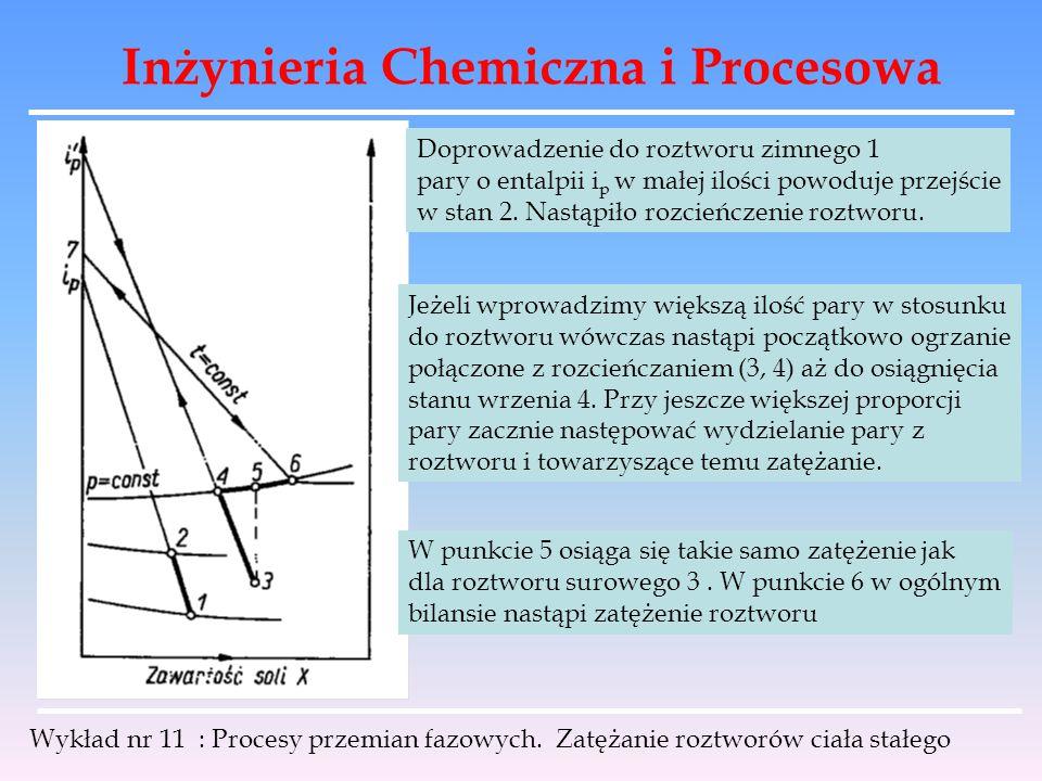 Inżynieria Chemiczna i Procesowa Wykład nr 11 : Procesy przemian fazowych. Zatężanie roztworów ciała stałego Doprowadzenie do roztworu zimnego 1 pary