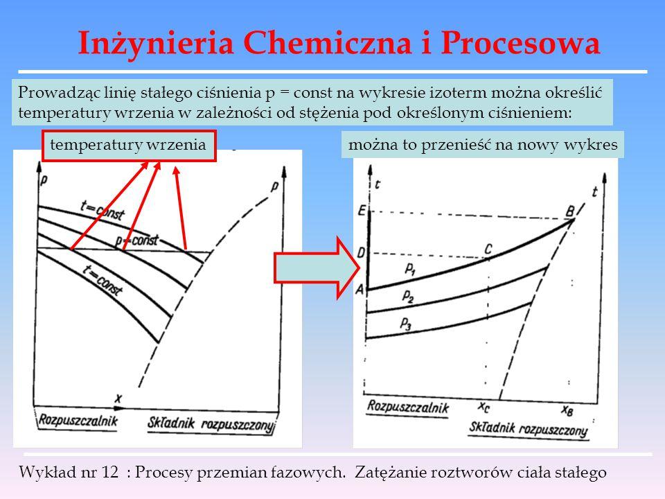 Inżynieria Chemiczna i Procesowa Wykład nr 12 : Procesy przemian fazowych. Zatężanie roztworów ciała stałego Prowadząc linię stałego ciśnienia p = con