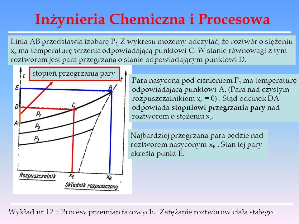 Inżynieria Chemiczna i Procesowa Wykład nr 12 : Procesy przemian fazowych. Zatężanie roztworów ciała stałego Linia AB przedstawia izobarę P 1. Z wykre